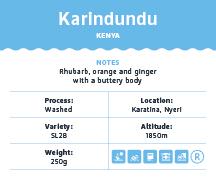 Karindundu-Kenya