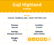 Guji-Highland-Ethiopia