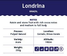Londrina-Brazil