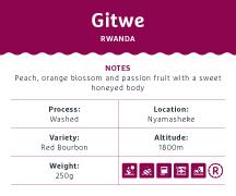 Gitwe Rwanda